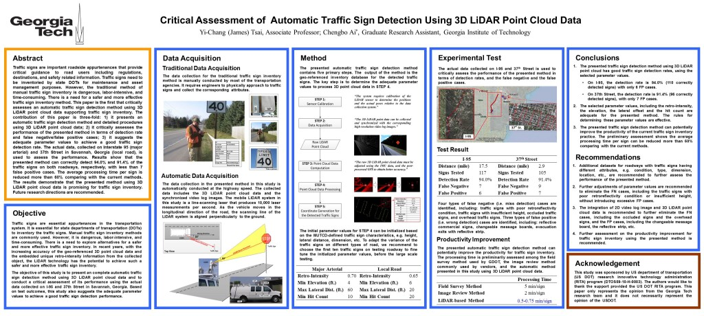 Research-SignLiDAR